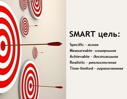 5-kriteriev-smart-3.jpg
